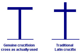 True Roman Crucifixtion Cross and Traditional Latin Crucifix